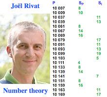 Campagne IUF 2021 : félicitations à Joël Rivat, nouveau membre senior de l'IUF